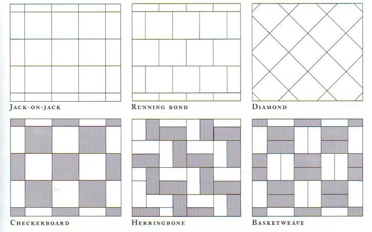 tiles for bathroom floor tile layout patterns here s a handy reference for 14740
