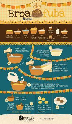 receita infográfico de broa de fubá