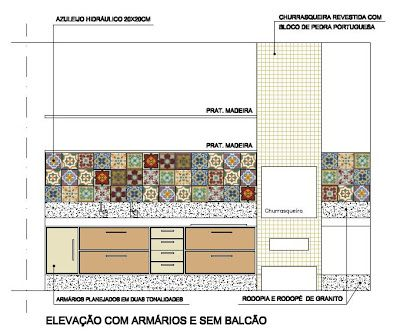 Falando de Arquitetura!!: Área de Lazer!!