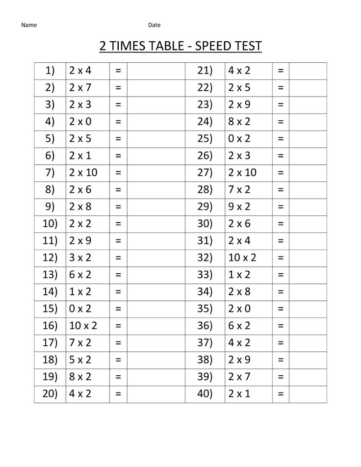 Two Times Table Worksheets Times tables worksheets
