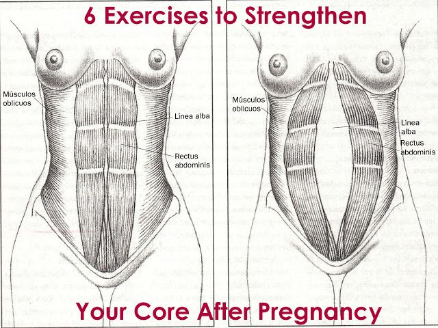 6 Exercises For Strengthening & Rebuilding Your Core After Pregnancy