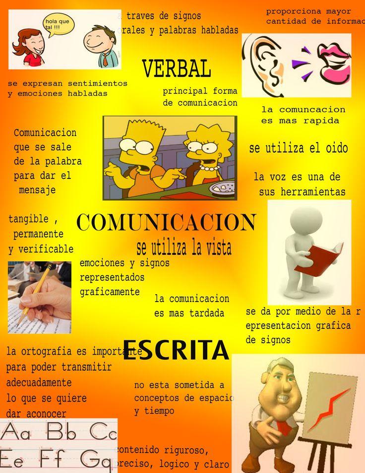 COMUNICACION VERBAL Y ESCRITA