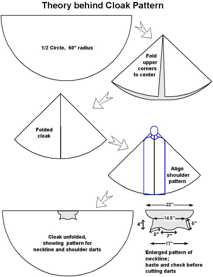 Image result for cape sewing instructions