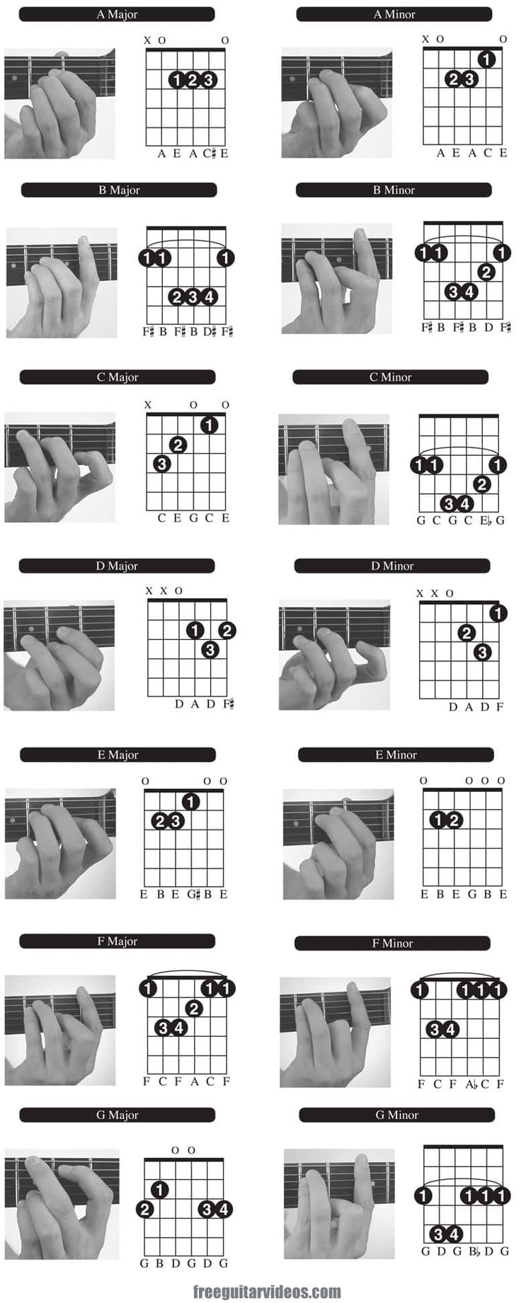 Guitar Chords is a video by Peter Vogl intended for beginner guitarists. You can use the annotations at the top of the video to switch to the guitar chord you want to learn. We cover the most basic and common position of the major and minor chord for A, B, C, D, E, F, and G. This is intended more as a reference tool than instruction. Learn more advanced chords and how to use them …