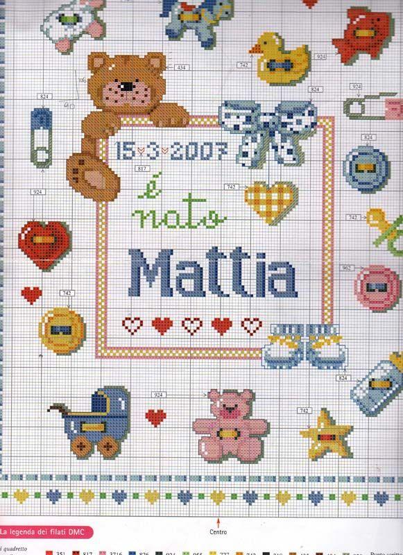 Nascimento-Mattia