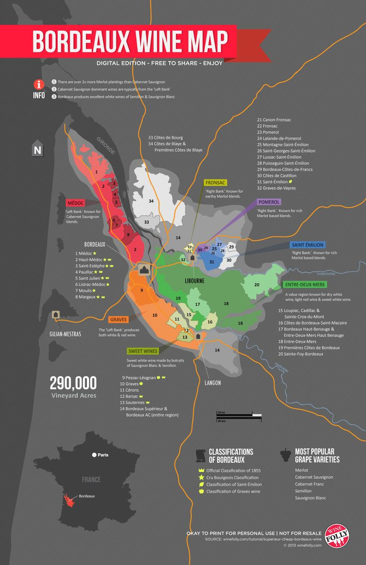 The Bordeaux region is sliced into 38 sub-regions with 57 different appellations - Bordeaux, France