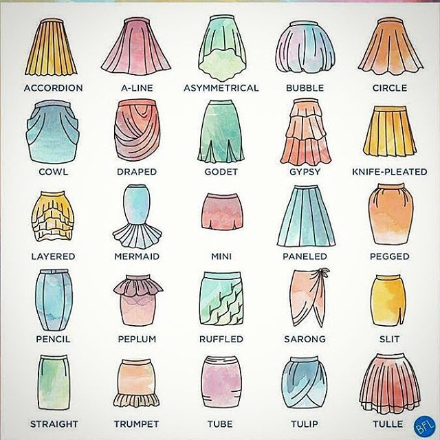 Pick your favourite style to fits your body-type. The A-Line skirt is the best choice to hide your waist! #skirt #dictionary #fashion #bodytype #ruenrombylek