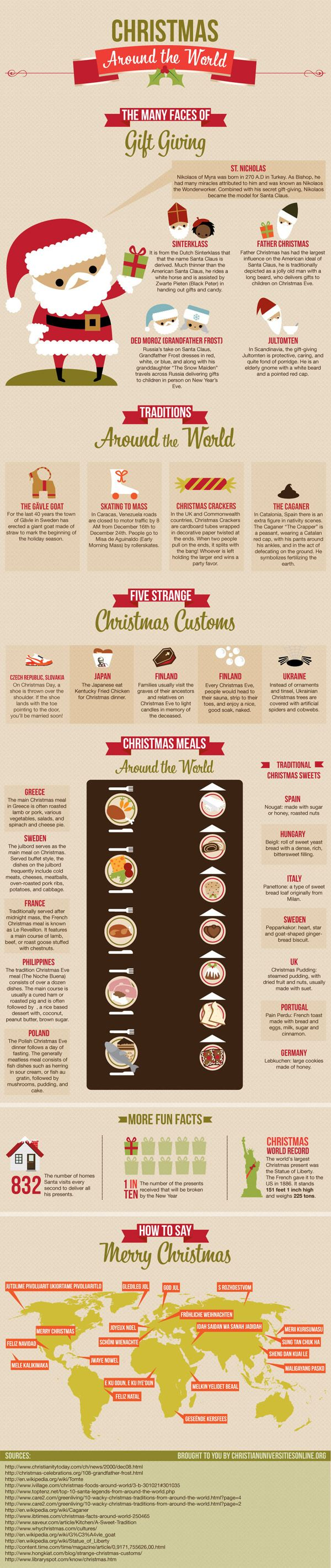 Fun & Weird #Christmas Facts Around the World (Infographics)