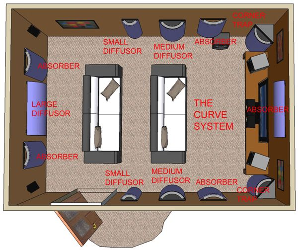 Home Theater Room Size: Small Home Theater Sound System Layout Pictures