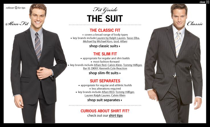 The fit guide: classic vs slim fit | Gents