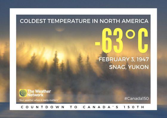 Coldest temperature in North America on record