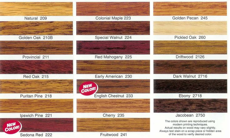 21 Best Red Wood And Blue Images On Pinterest Stains