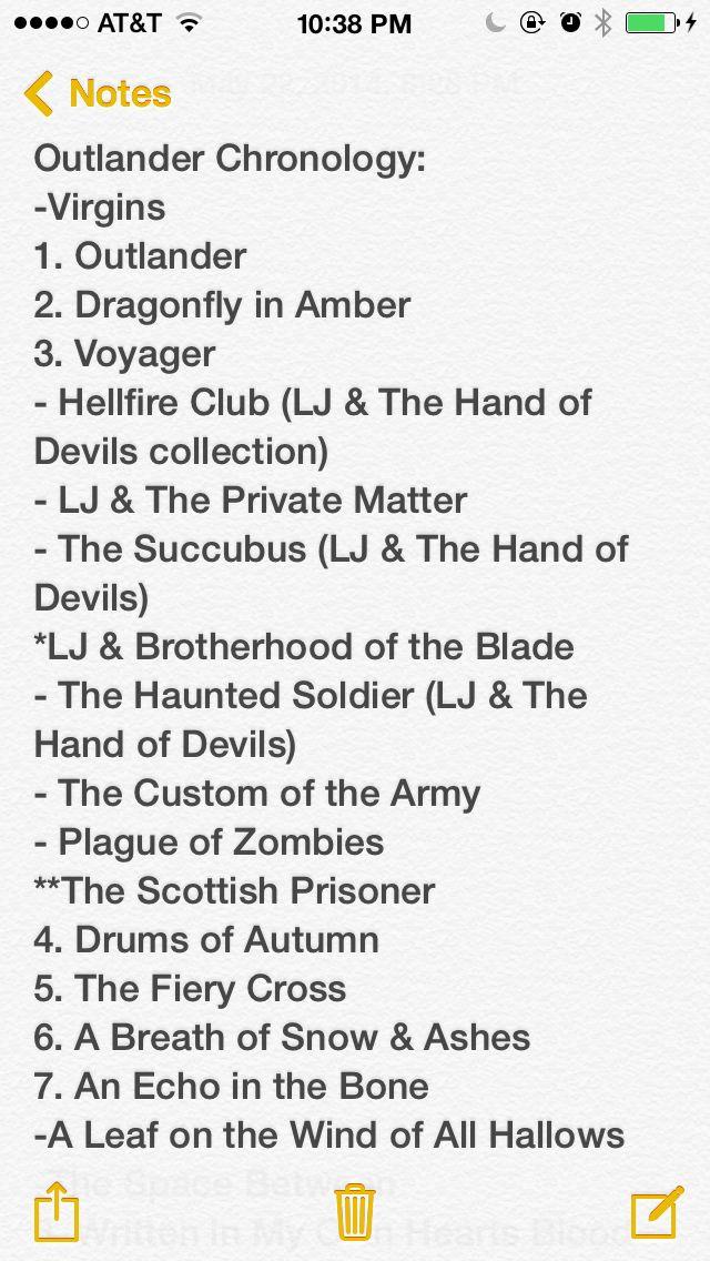 My chronological list of Diana Gabaldon books to read. Outlander & Lord John & the short stories, all in date order.