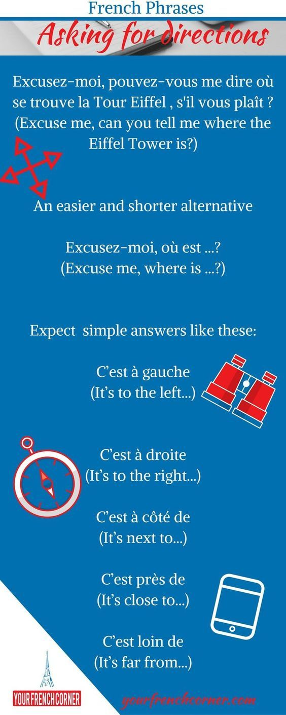 Asking for directions in French.
