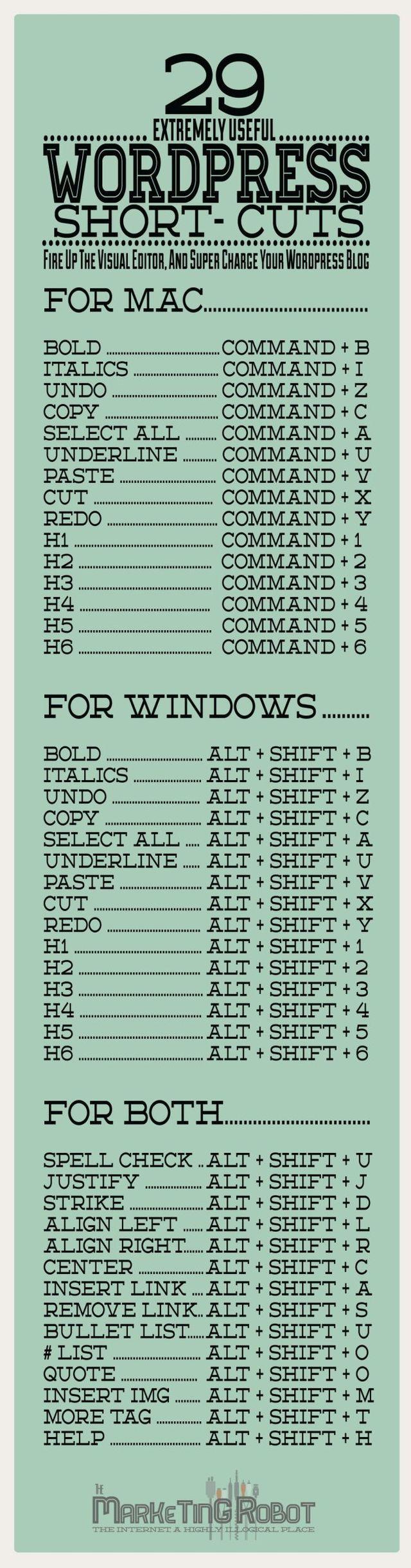 Atajos de teclado para Wordpress