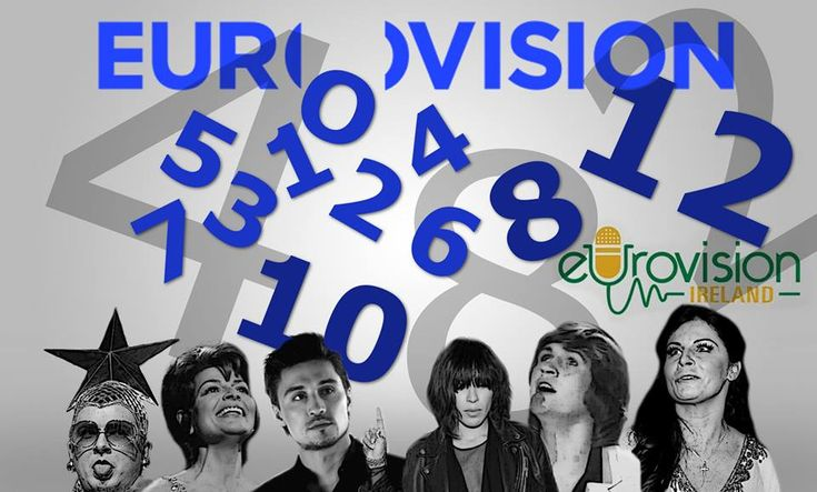 eurovision numbers uk