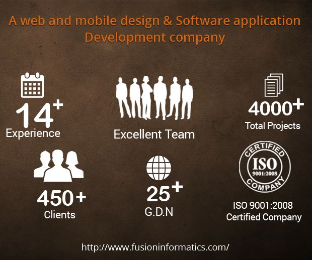 Fusion Informatics -  a Web and Mobile Design & Software Application Development Company