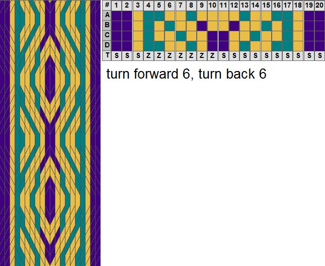Was messing around with tablet weaving software and come up with this, will probably use it for my larp character