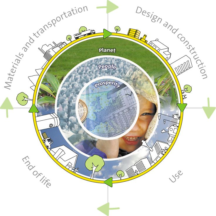 infrastructure life cycle