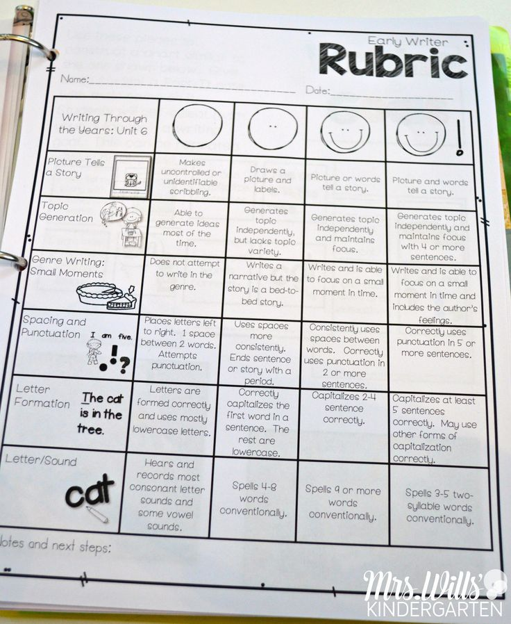 first grade writing rubrics Differentiated writing paper with rubrics september 23, 2016 by erica truitt filed under: first grade writing , plato's blog , second grade writing , write a variety of stories , writing conventions 13 comments.