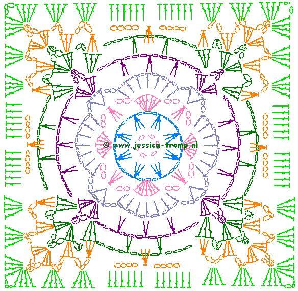 17 mejores imágenes sobre visual crochet patterns en Pinterest ...
