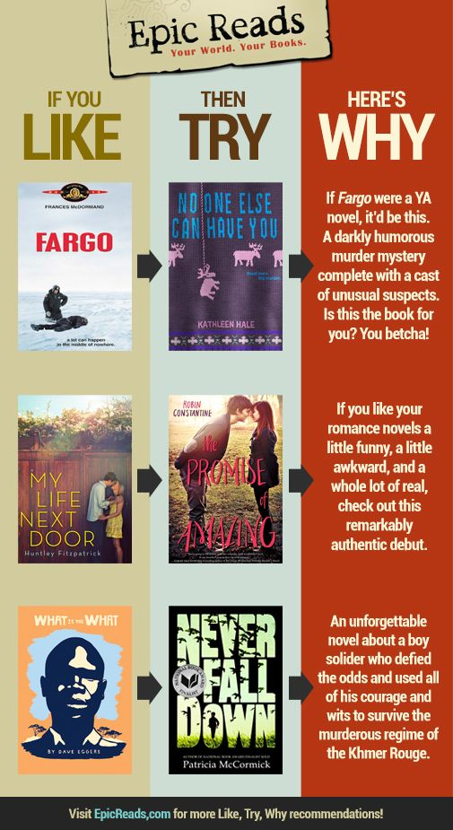 Like, Try, Why 28 In this week's Like, Try, Why, we recommend books for fans of the movie Fargo, My Life Next Door by Huntley Fitzpatrick and What is the What by Dave Eggers. #readersadvisory #youngadult #ya