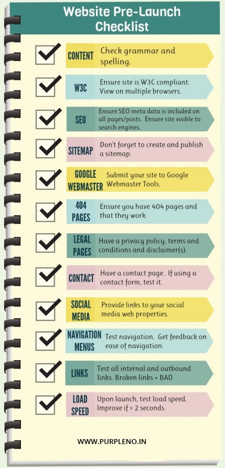 Website Pre-Lunch Checklist