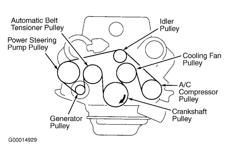 results serpentine belt routing and timing belt diagrams 2004 kia