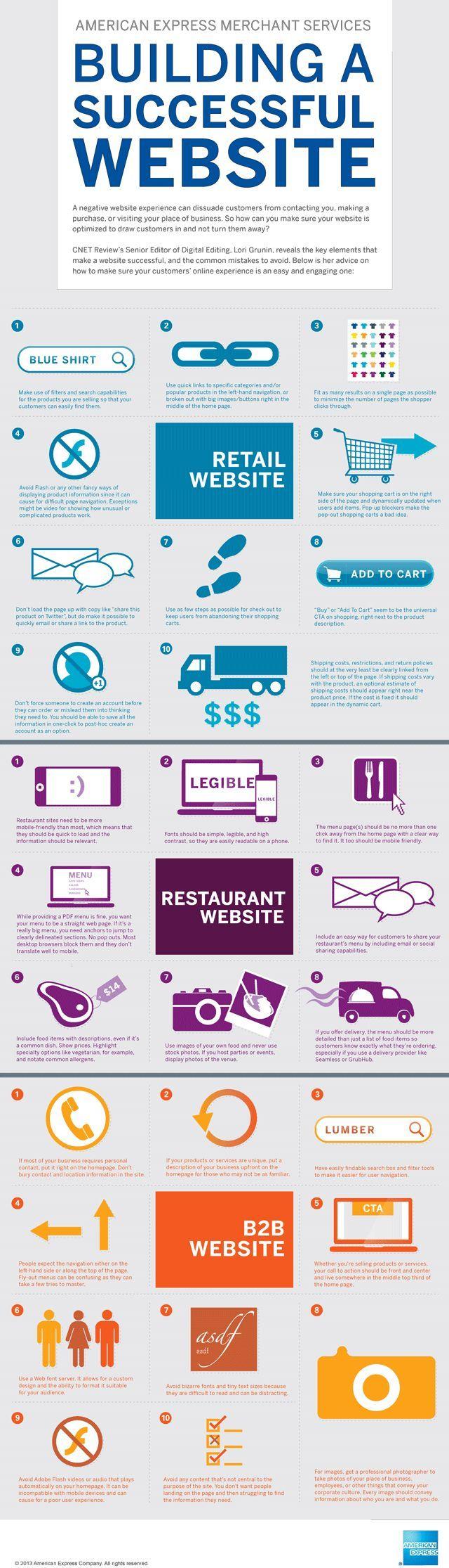 26 Tips for a More Successful Business Website   web design inspiration   digital media arts college   www.dmac.edu   561.391.1148