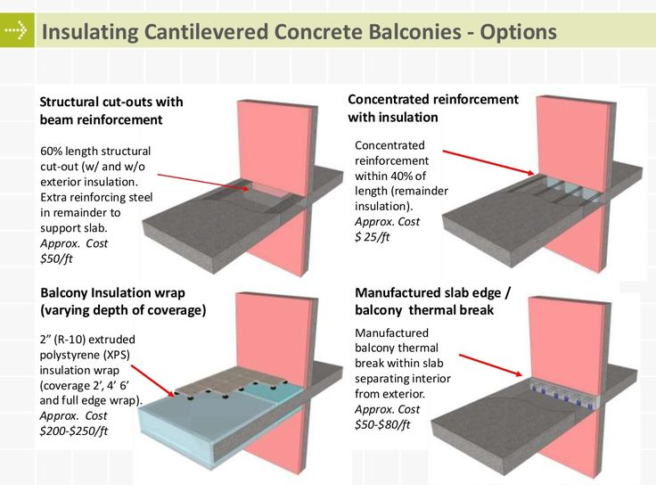 Insulating Cantilevered Concrete Balconies Options