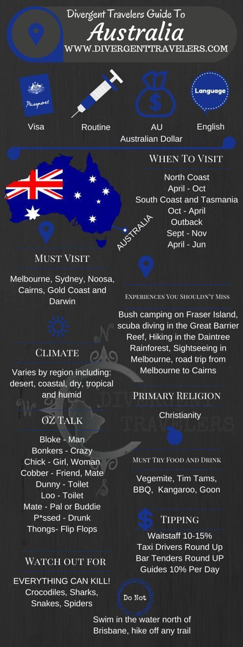 Divergenter Reiseführer für Reisende mit Tipps und Hinweisen für Australien. Das bist du