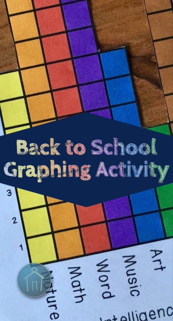 Abby's Creative Schoolhouse - Get to Know Your Math Students with this Easy Graphing Activity! Have your students graph their multiple intelligences and learn about their preferences with this easy and engaging activity!  Click now to see how to implement it!