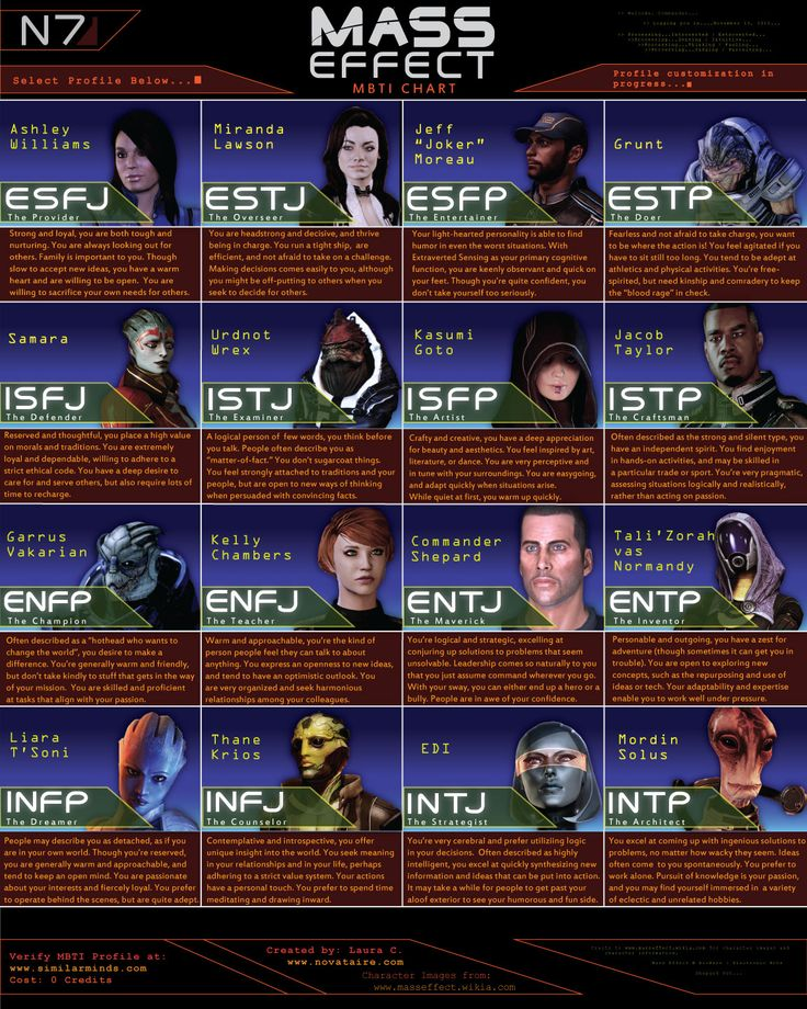 Mass Effect personality types... I'm Thane?! 0_0 Hehe! Which one are you? (I  will add in at this point that my fem-shep character definitely had the whole counselor thing going on...) =P