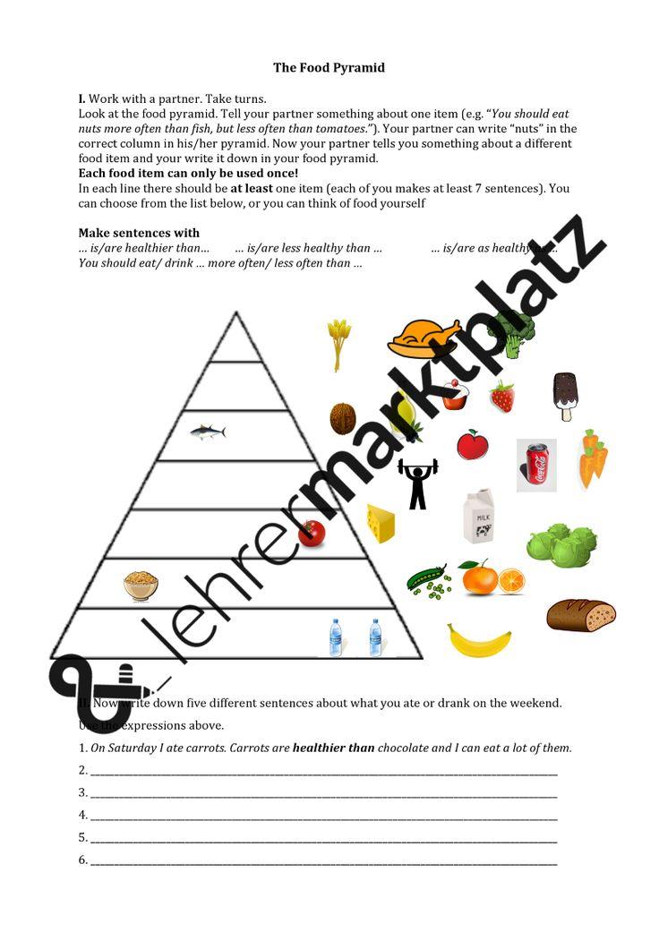 Food Pyramid/ Lebensmittelpyramide/ Food/ Essen/ Vergleiche/ As ... As/ Komparativ