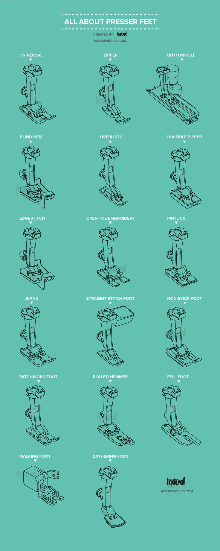 All About Presser Feet
