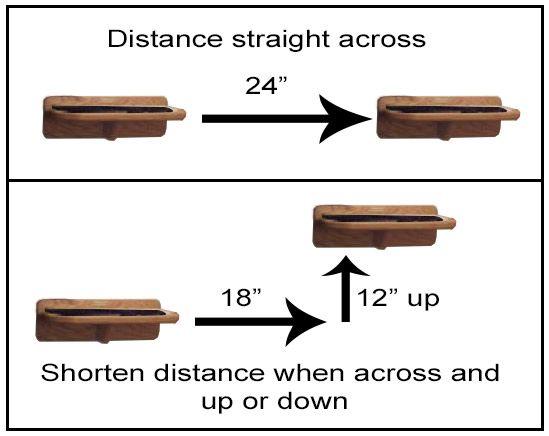 The Vertical Cat - Shelf Distance