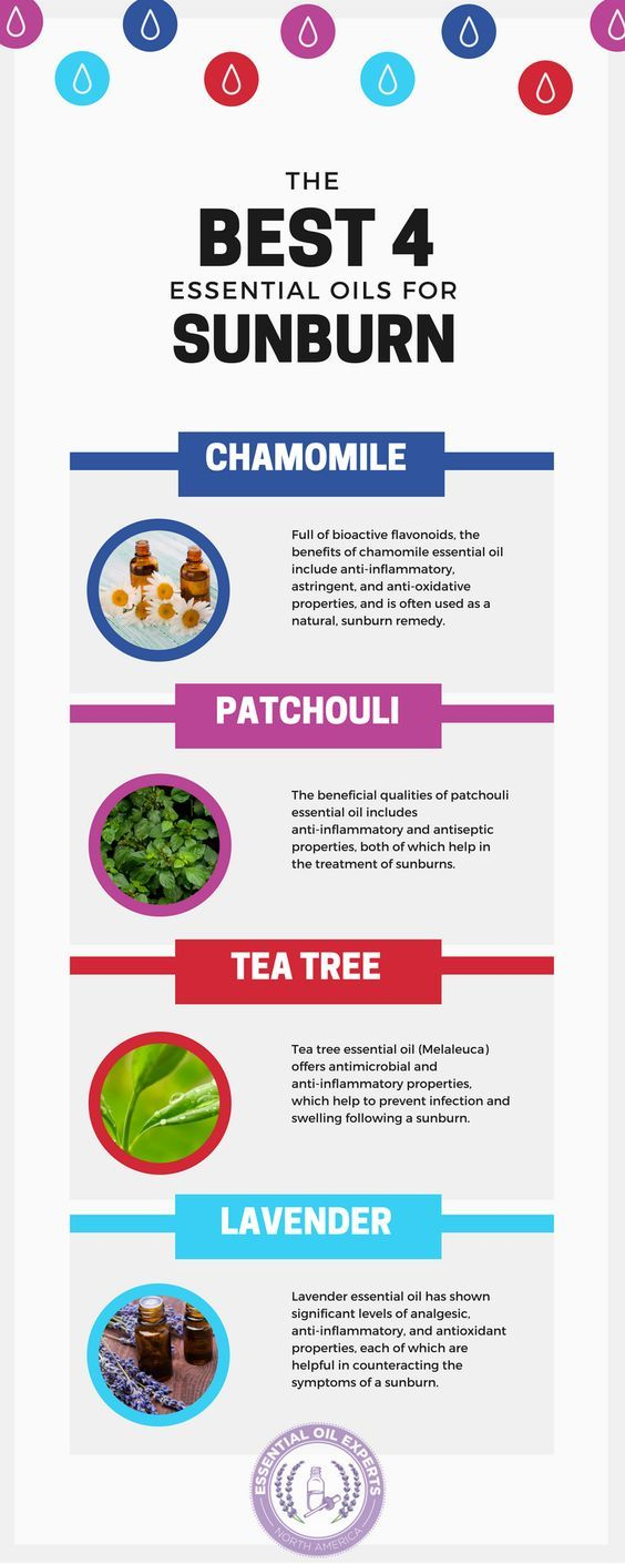 Best 4 Essential Oils for Sunburn | Natural Sunburn Relief