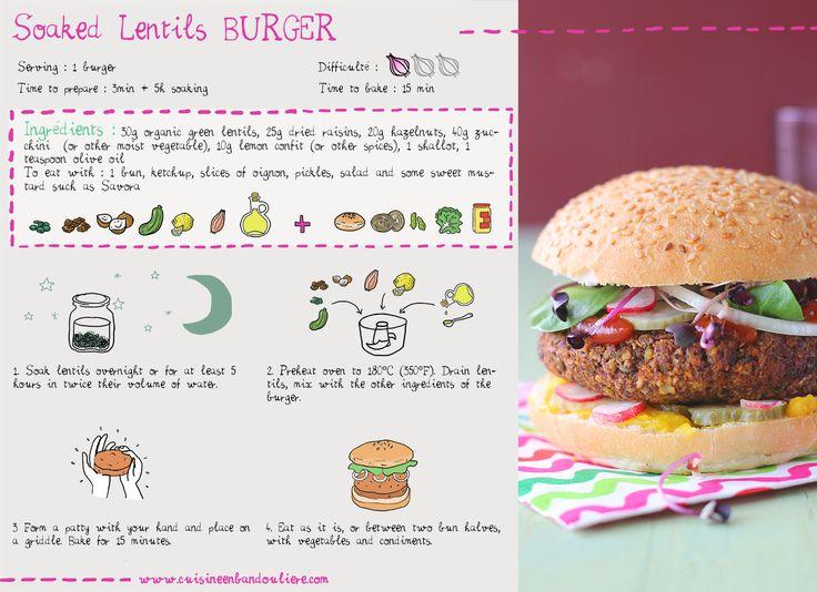 vegan burger with soaked lentils