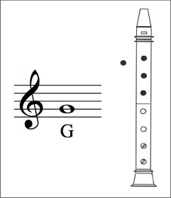 Beth's Music Notes: Recorder Songs & Resources