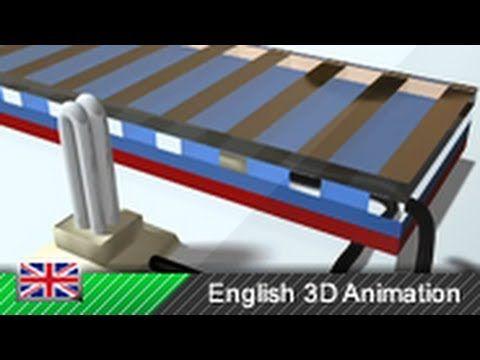Solar energy / Solar photovoltaics / Photovoltaic effect (3D animation) - YouTube