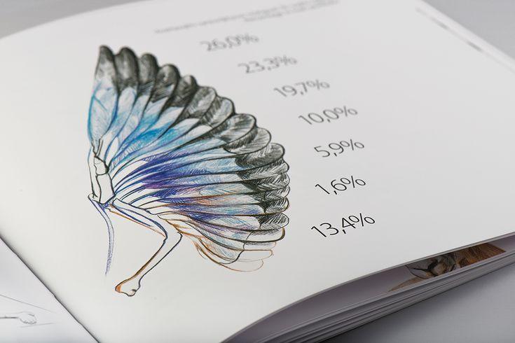 Prometey Bank Annual Report 2012