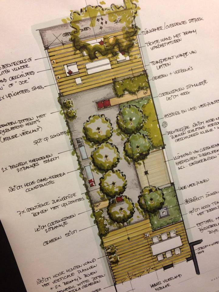 tekening tuinontwerp -inspiratie - Martin Veldkamp tuinen
