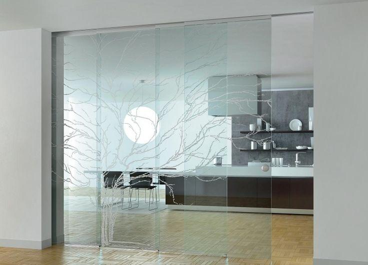 Bildergebnis für glastüren