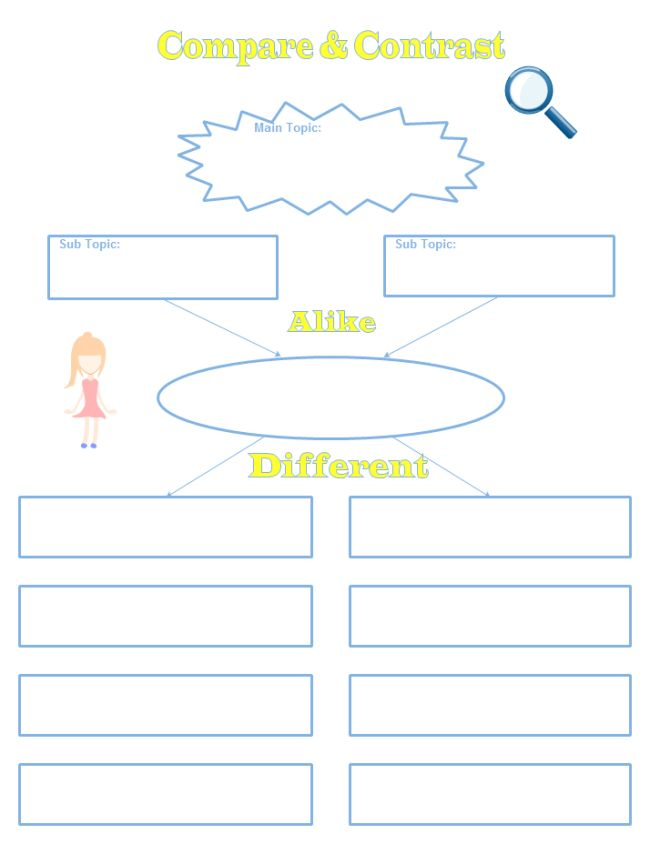 best graphic organizers images graphic  using this compare and contrast graphic organizer to recoganizer similarities and differences between two things