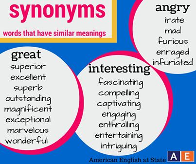 "Φωτογραφία: Do you find yourself using the same adjectives over and over again? Learning synonyms (a word that means nearly the same as another word) is a fantastic way to increase your vocabulary. Check out this American English at State graphic with synonyms for the words ""great,"" ""interesting,"" and ""angry."" What are other synonyms for these words? #AmericanEnglish"