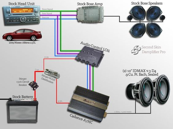 Gallery For Car Sound System Diagram Car Audio Pinterest - 564x423 - jpeg