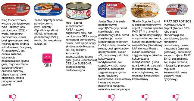 szprot-w-pomidorach-2