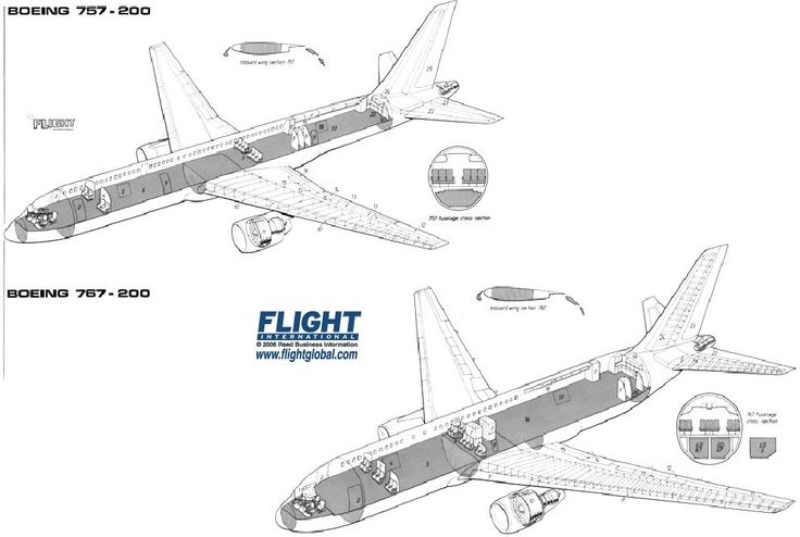 Technical Diagram Comparing Boeing 757