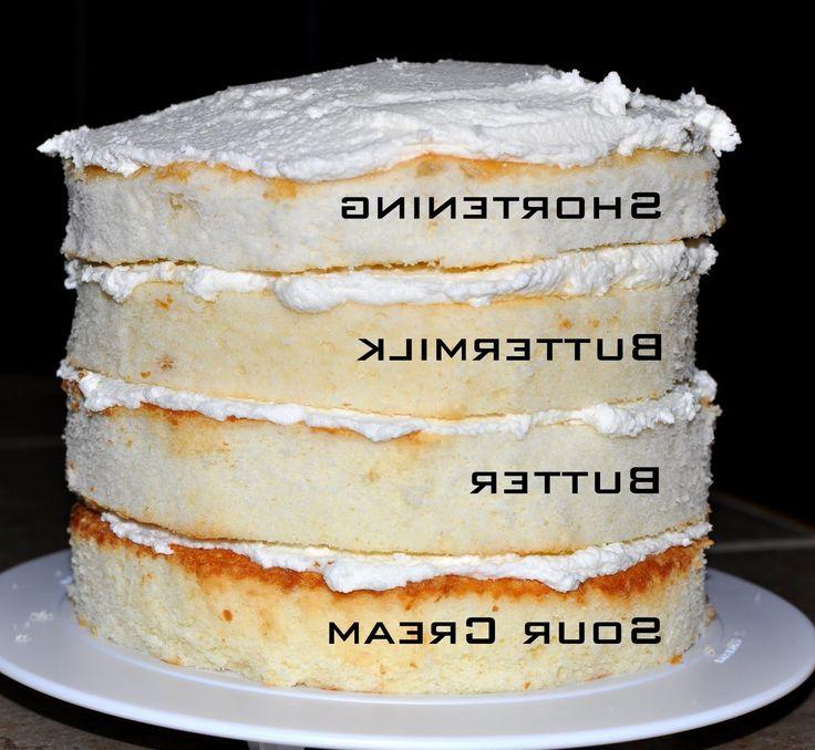 Wedding Cake From Box Mix