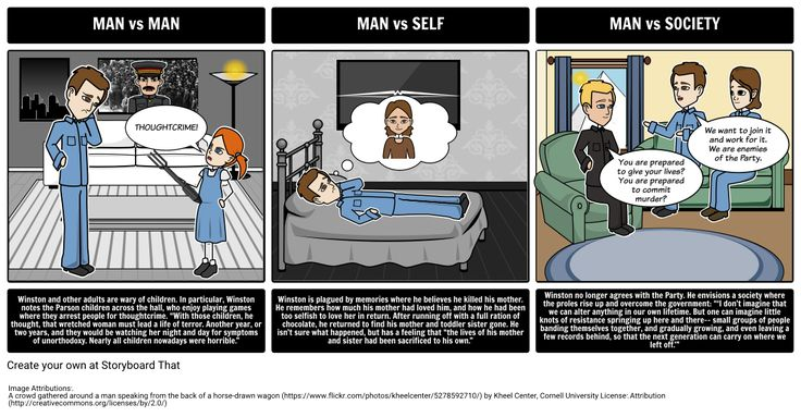 Literary conflict lesson plan - Man vs. Man, Man vs. Nature, Man vs. Society, and Man vs. Self? Check our interactive activities for Conflict in Literature